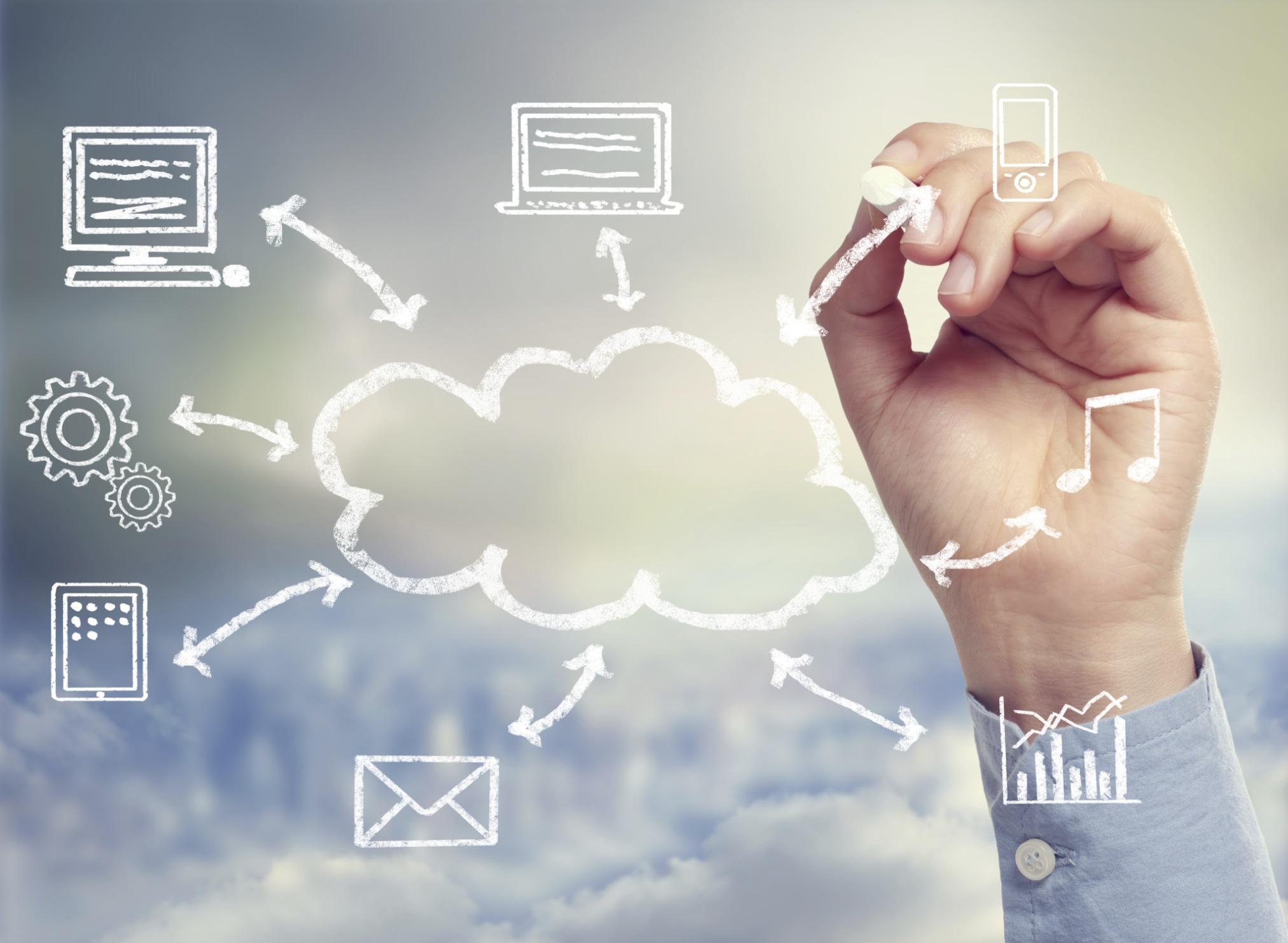 cloud-computing-boca-raton-inispace-1
